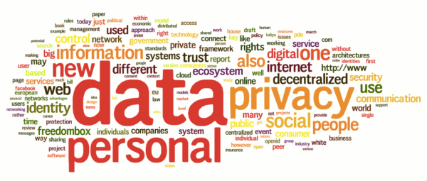 Personal data privacy