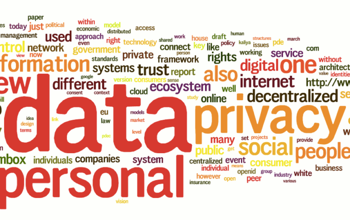 Personal data privacy