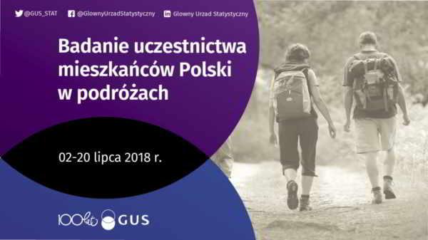 Baner - Badanie uczestnictwa mieszkańców Polski w podróżach