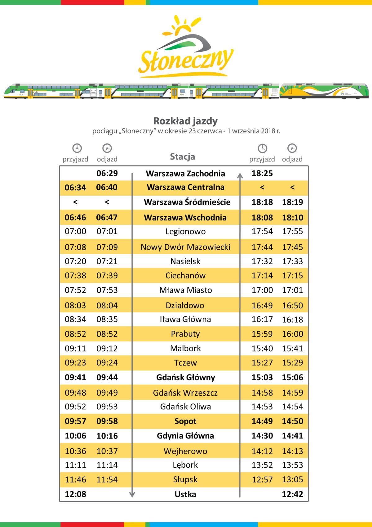SŁoneczny Pociąg - rozkład jazdy